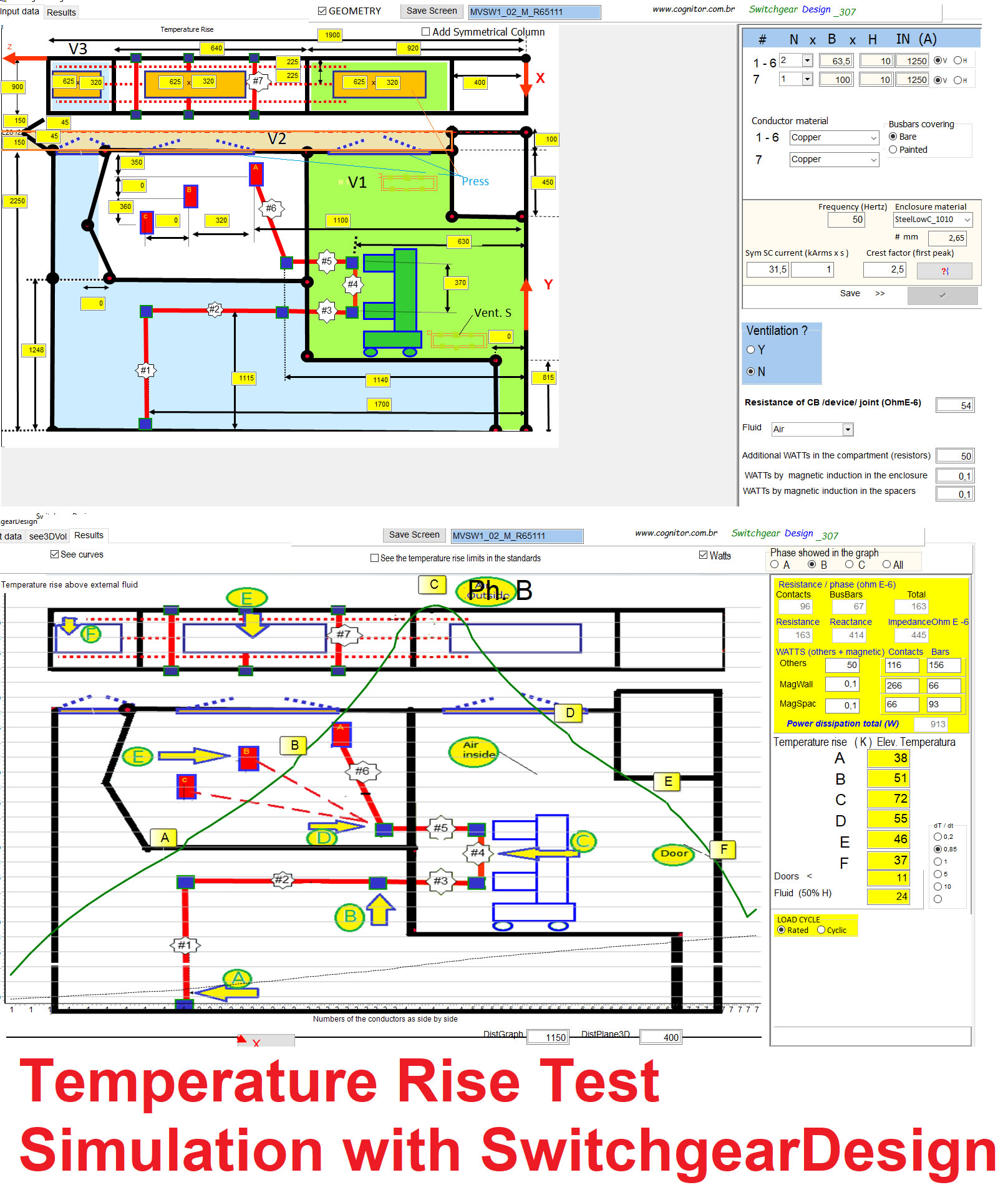 Temperature Rise Test Simulation with SwitchgearDesign software developed by Sergio Feitoza